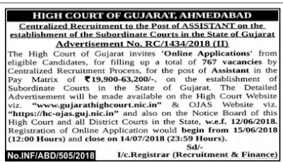 High Court of Gujarat Assistant Recruitment 2018 Apply Online HC Ojas 767 Posts