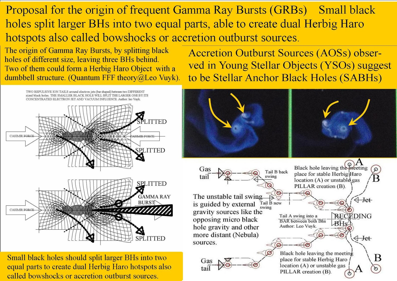 FUNCTION FOLLOWS FORM in the Quantum world with a ...
