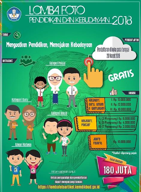 Dalam rangka memperingati hari pendidikan nasional  Pelajar Indonesia LOMBA FOTO, ARTIKEL, DAN KARYA JURNALISTIK KEMENDIKBUD 2018