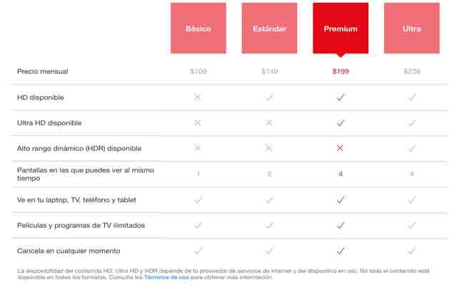 Netflix Planes México