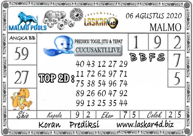 Prediksi Togel MALMO LASKAR4D 06 AGUSTUS 2020
