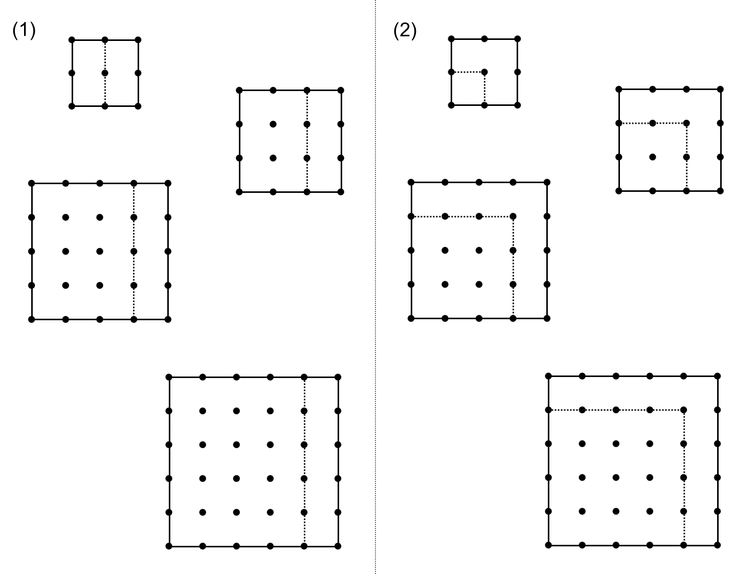MEDIAN Don Steward mathematics teaching: square dissections