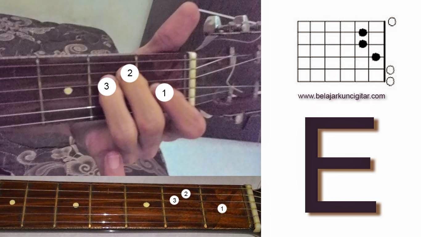belajar kunci gitar E dan keterangan jari-jari