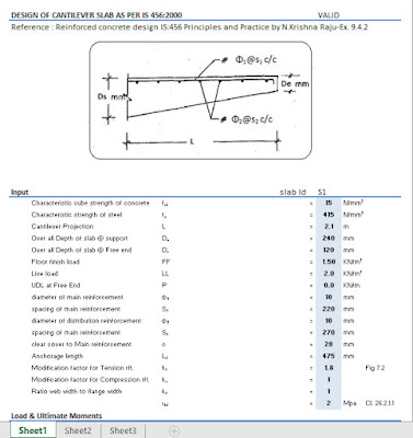 Design of Cantilever Slab Spreadsheet - Engineering Books