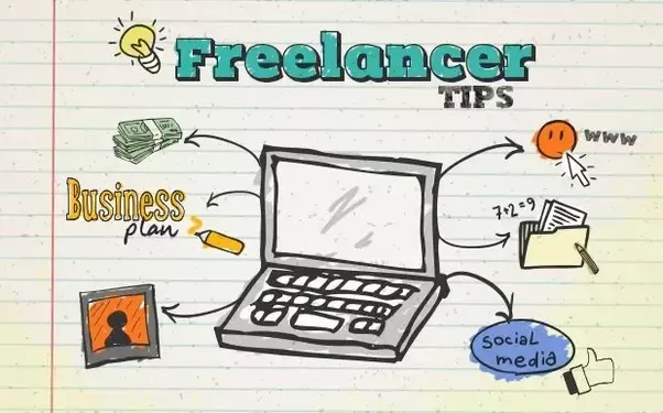 Value of Hiring a Professional Content Marketing Freelancers for Your Startup