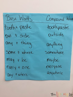 Building compound words with sight words helps students see how they work.