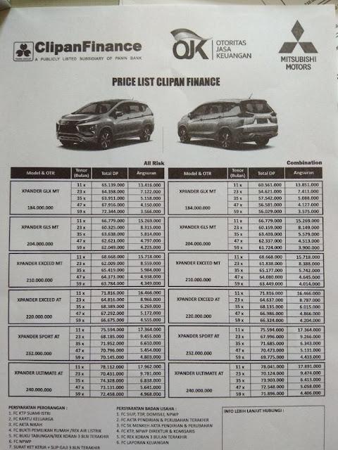 Harga Kredit Mitsubishi Batam Dari Clipan Finance