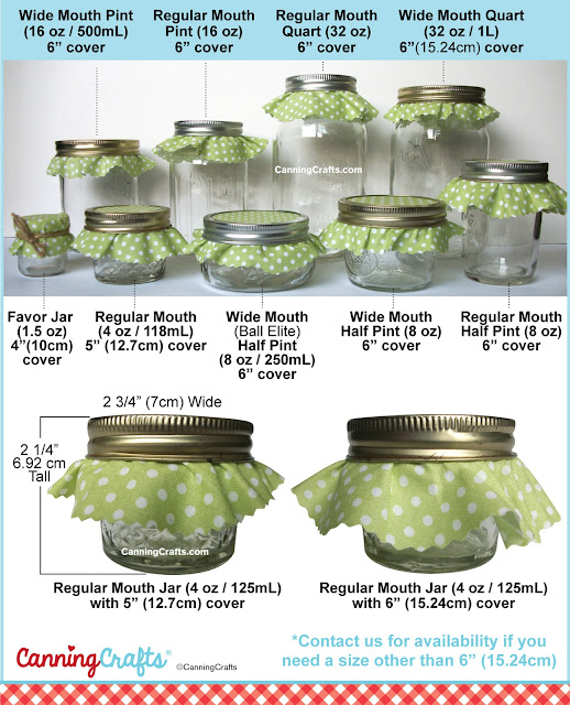 Canning Jam Jar Cloth Cover Size Chart | CanningCrafts.com
