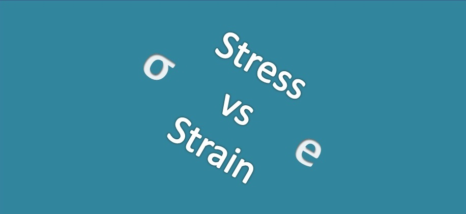 Difference Between Stress And Strain In Strength Of Materials