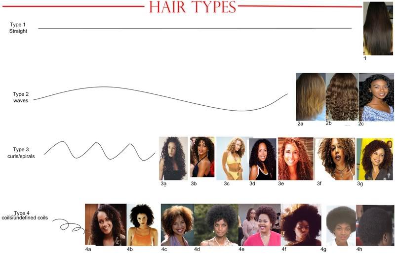Bbgirlnaija Hair Hair Hair What Type Of Hair Do You Have