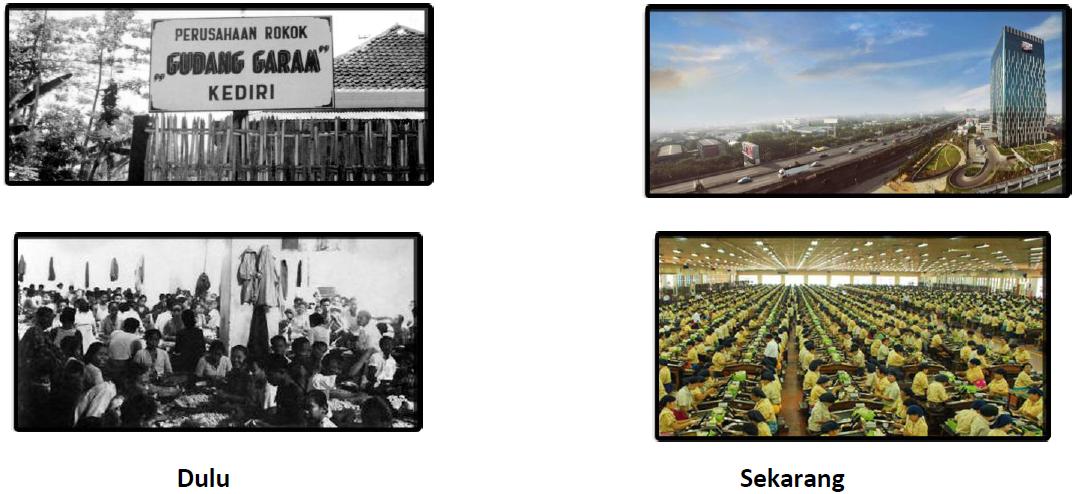 Sejarah Gudang Garam Sejarah Singkat Pt Gudang Garam Tbk Seputar