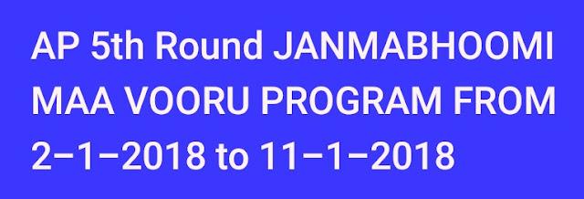 AP JANMABHOOMI MAAVOORU PROGRAMME Village Education Profile