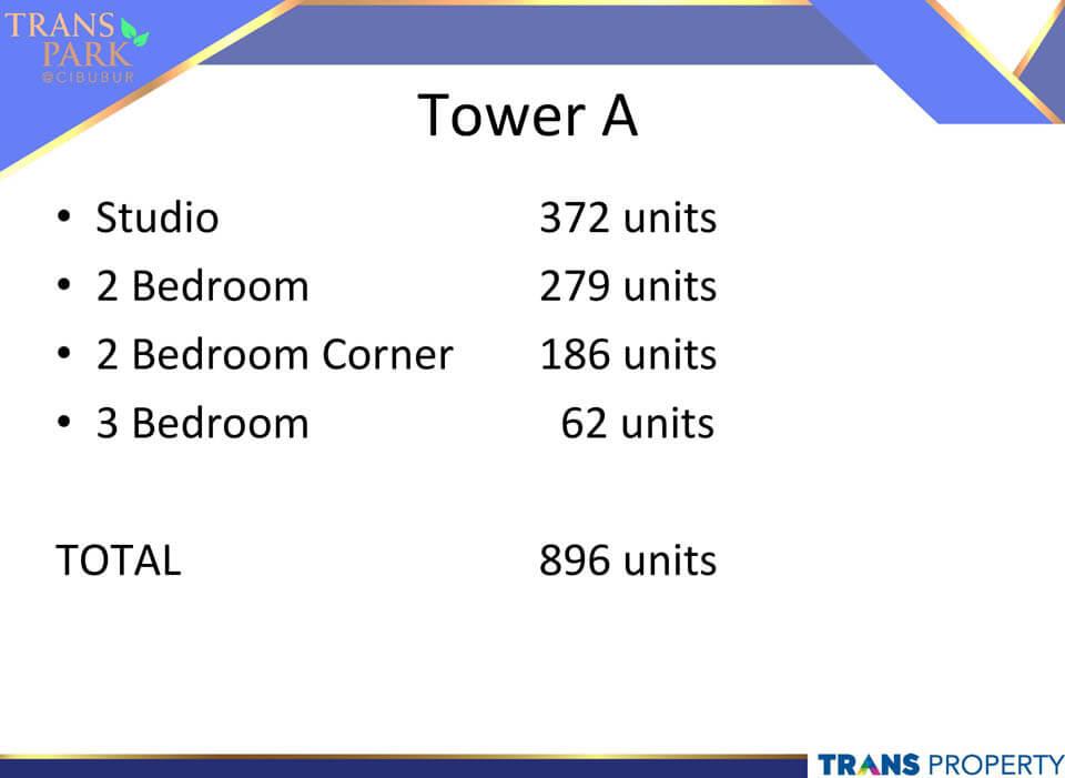 Dijual TransPark Cibubur Apartment Tower A