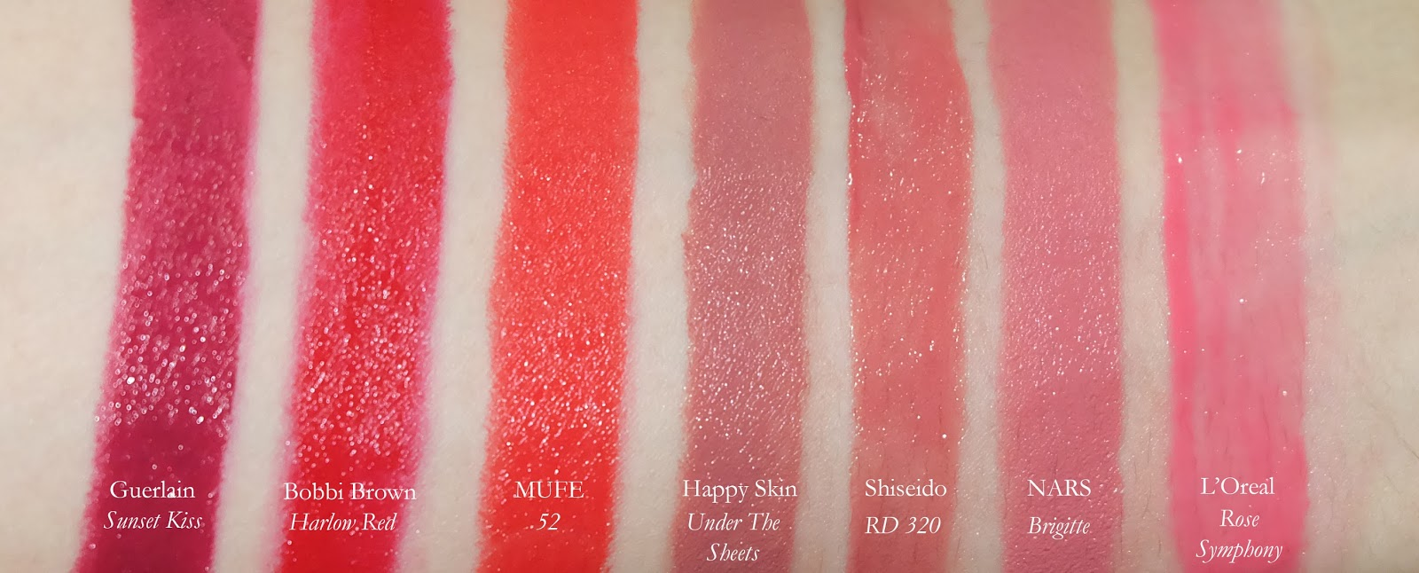 Swatches of Best Lipsticks 2014 product review