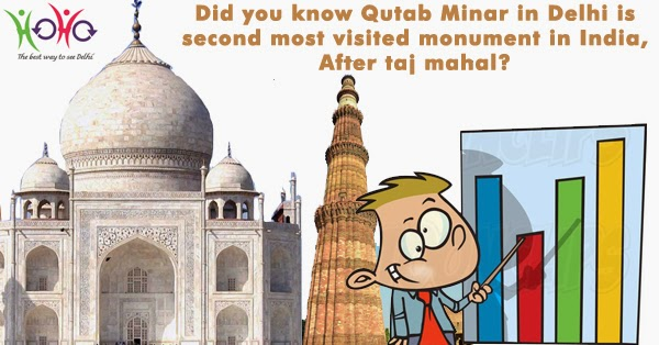 DId you know Qutab Minar in Delhi is second most visited monument in India?