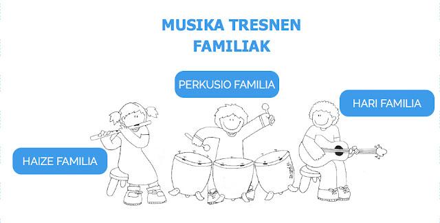 http://musikagallegogorri.wix.com/musika-tresnak