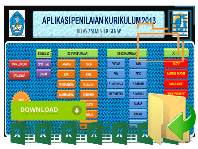 Aplikasi Penilaian Kurikulum 2013 Kelas 2 SD Format Excel