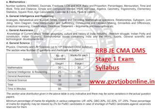 RRB JE CMA DMS Stage 1 Exam Syllabus and RRB Junior Engineer Exam Pattern and Syllabus