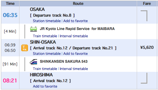 7 Days Itinerary With A Japan Rail P