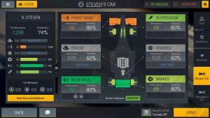Motorsport Manager Mobile 2 Unlimited Money