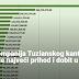 BINGO prvi, GIKIL drugi - TOP 20 kompanija Tuzlanskog kantona koje su ostvarile najveći prihod i dobit u 2018. godini