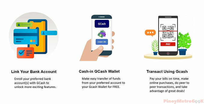 How to Transfer Funds for Free with GCash