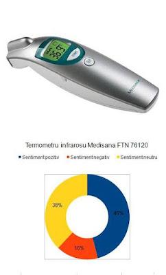 Pareri Forumuri Termometru infrarosu Medisana FTN 76120