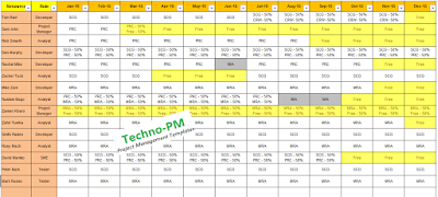 resource matrix excel template, resource matrix excel