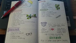 Bullet Journal - Self Care Layout - Katrina Roets