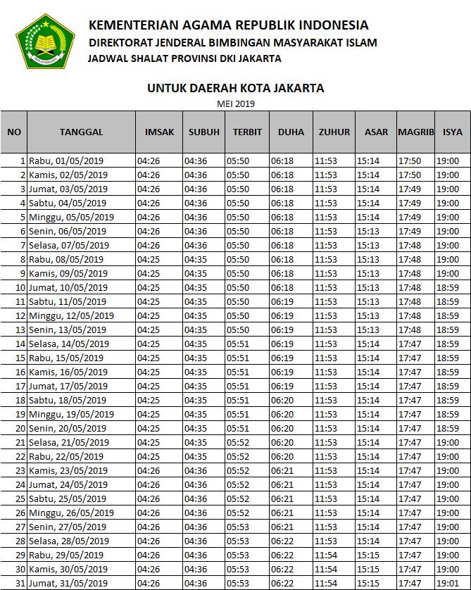 Jadwal Imsakiyah Ramadhan 2019 / 1440 H Daerah Jakarta