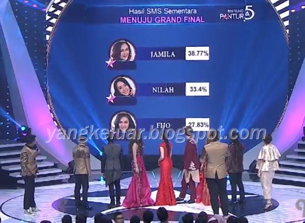 Juara Pemenang Bintang Pantura 5 Tadi Malam