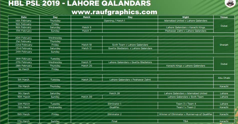 Lahore Qlandar Full Squad Schedule 2019 psl 4
