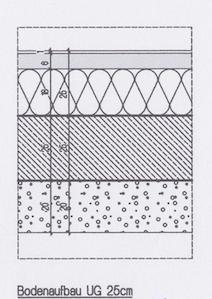 estrich check bauen und so hausbau einrichtung und familie. Black Bedroom Furniture Sets. Home Design Ideas