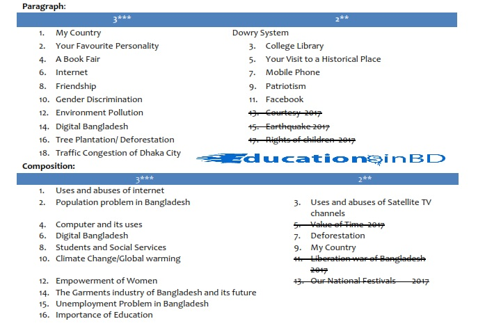 National University Honours 2nd Year English Suggestion 5