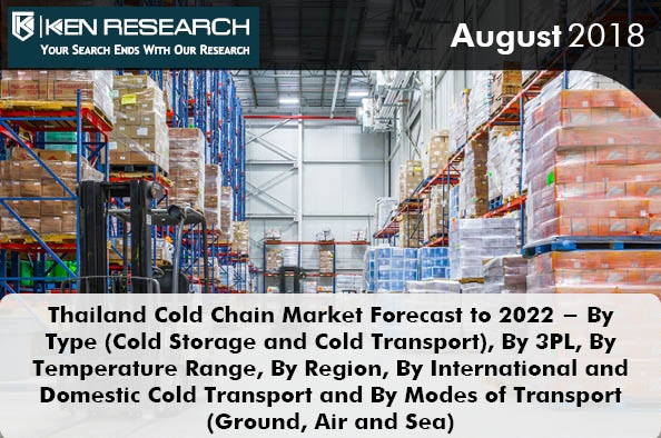 Global Market Research Reports : Ken Research: Thailand Cold