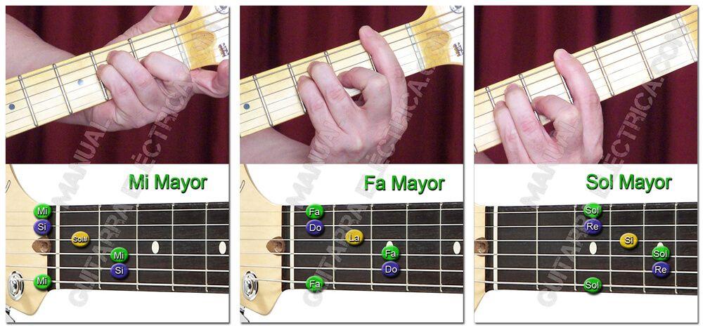 Principales Acordes con Cejilla para Guitarra