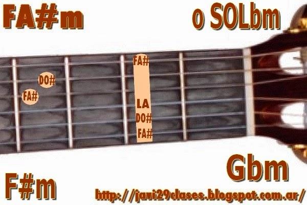FA#m = SOLbm acorde de guitarra menor