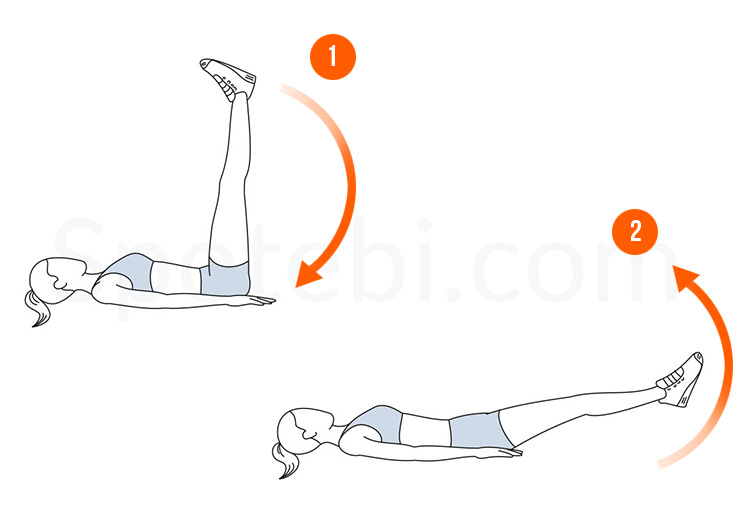 Most effective home workout