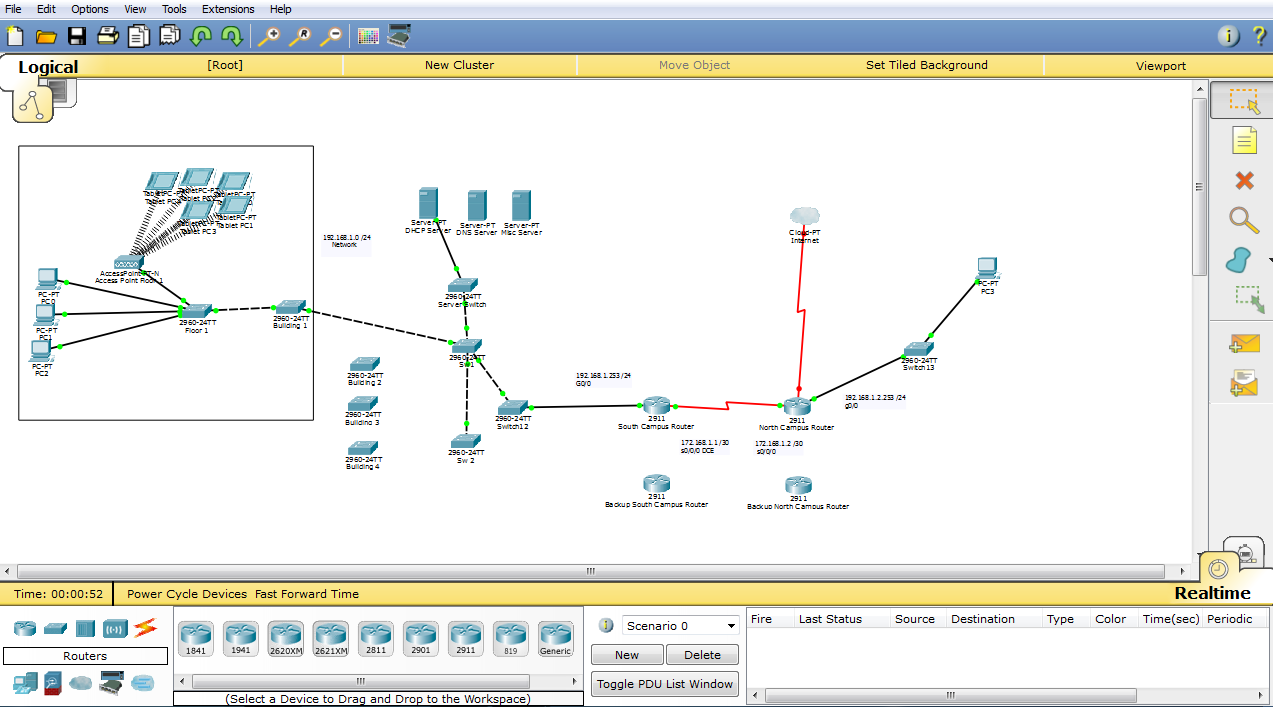 192.168 1.253 cisco packet tracer project: prototype network design