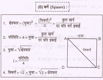 क्षेत्रमिति: Mensuration Short Tricks in Hindi