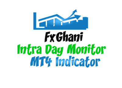 FxGhani Intra Day Monitor MT4 Indicator