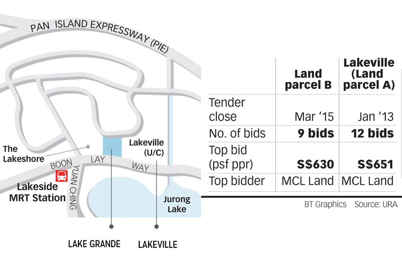 top bid for Lake Grande by MCL