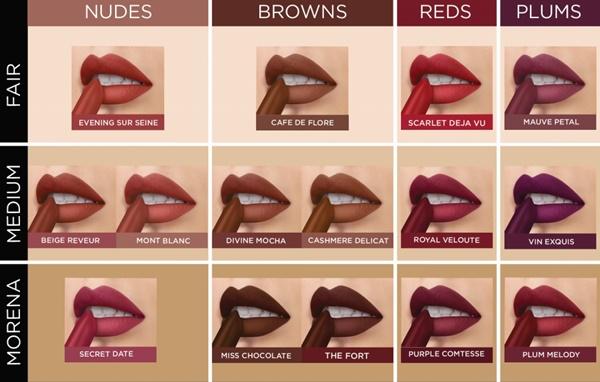 lipstik matte loreal