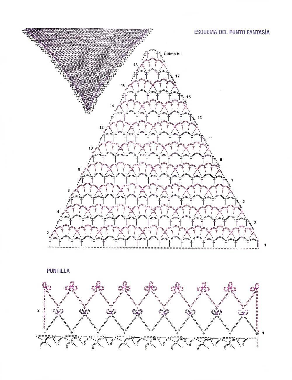 Chal punto fantasia de circulos y triangulos tejido con gancho num 0