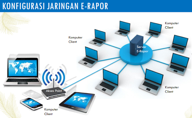 Download Panduan Singkat E-Rapor SMA Versi Terbaru