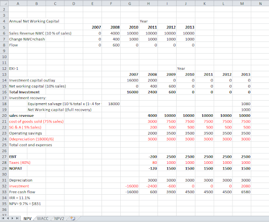 case 19 target corporation solution Case 19 - target corporation analysis why does target use different hurdle rates for the store and the credit cards (9% and 4%, respectively) what.