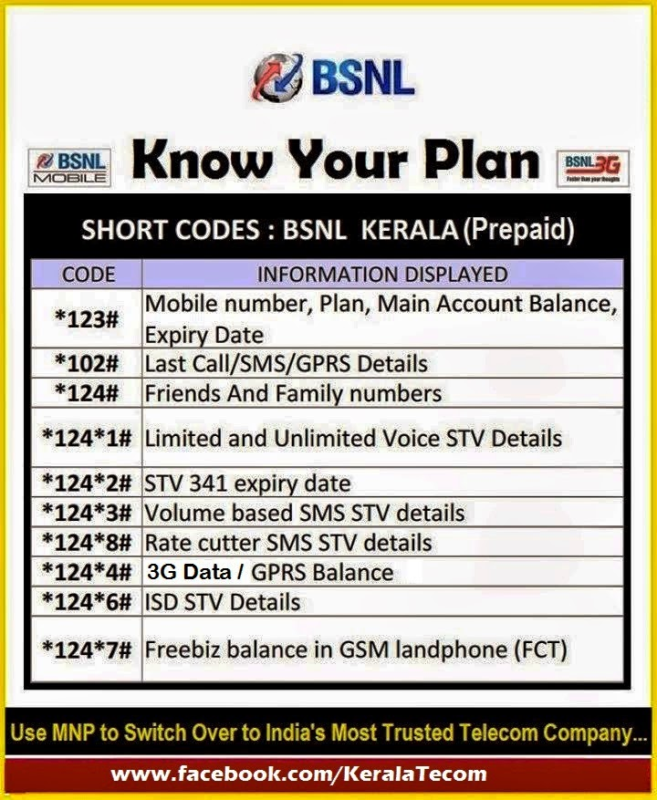 Know Your BSNL Prepaid : Short Codes for Mobile Customers of