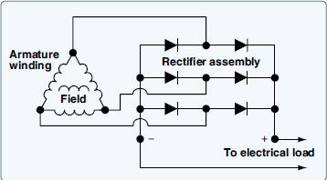 aircraft systems dc alternators and controls. Black Bedroom Furniture Sets. Home Design Ideas