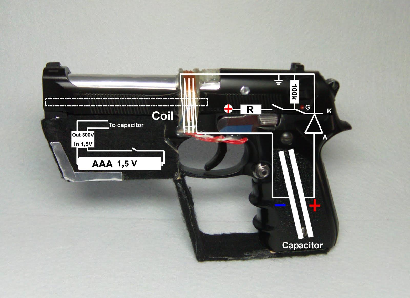 Do It Yourself Gadgets Coil Gun Movie Prop