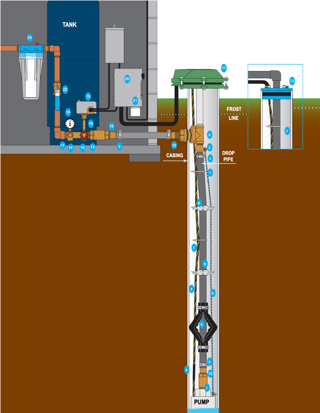 deep well pump installation diagram deep image wiring diagram for well pump the wiring diagram on deep well pump installation diagram